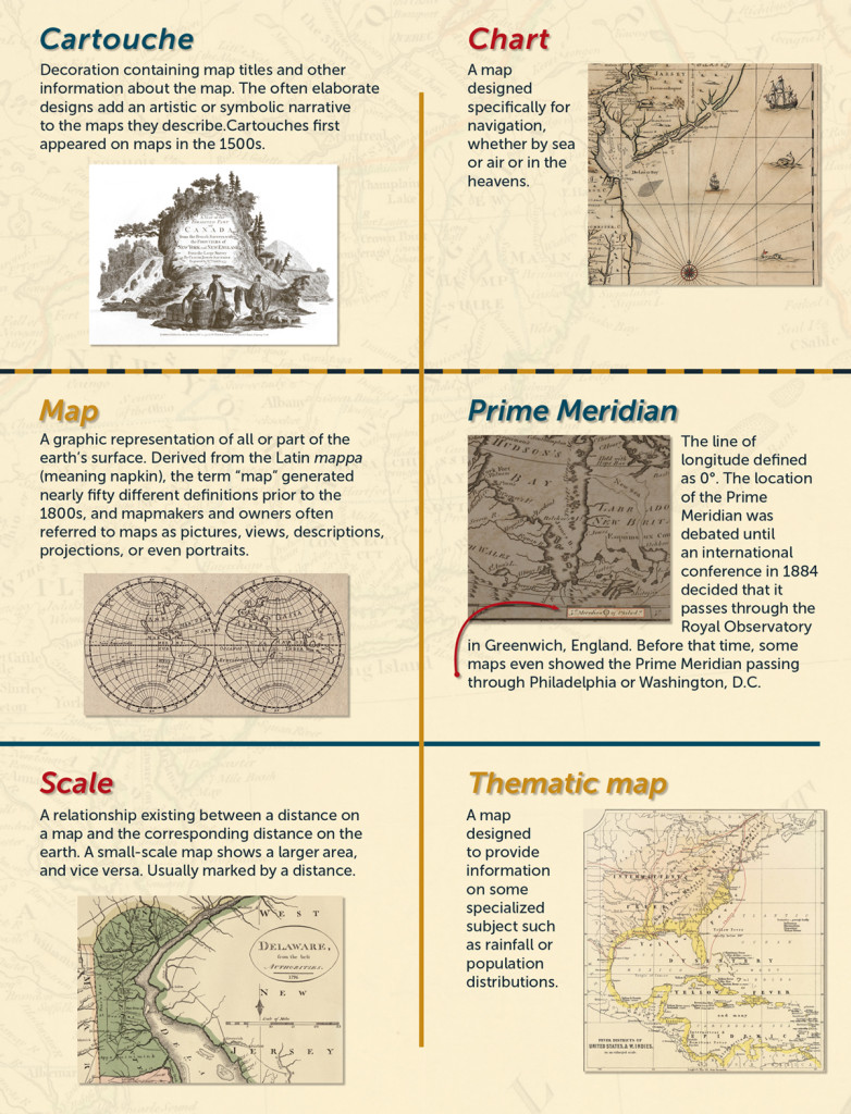 Winterthur Common Destinations (Maps) Maps glossary - Part 1