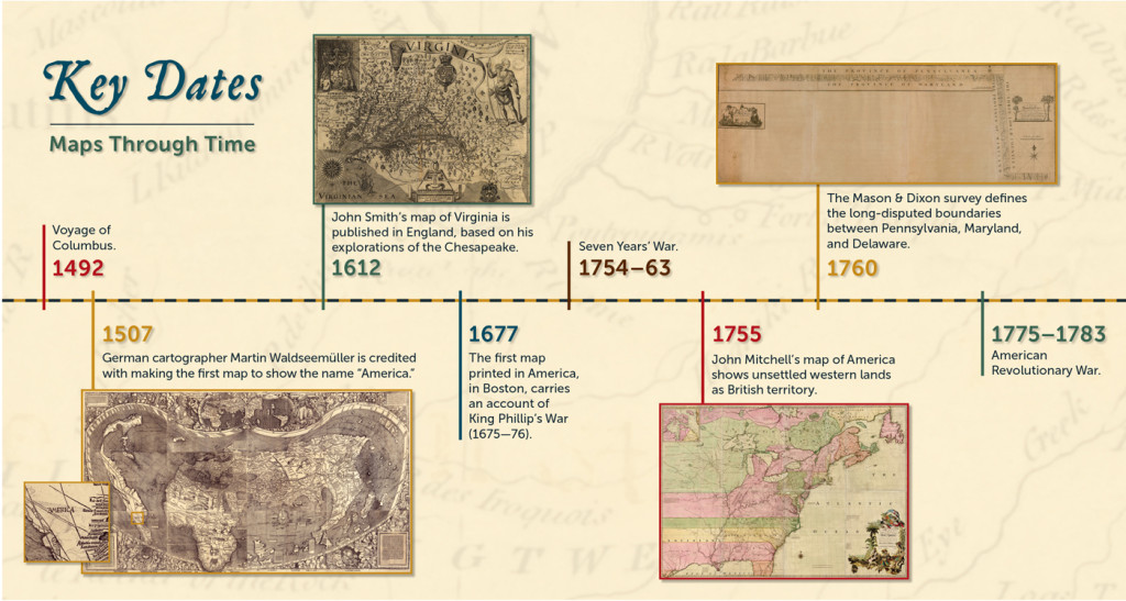 Winterthur Common Destinations (Maps) Map Timeline - Part 1